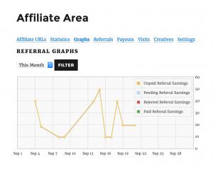 affiliate-area-graphs