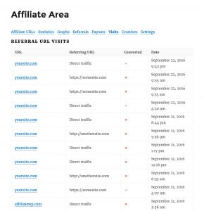 affiliate-area-visits